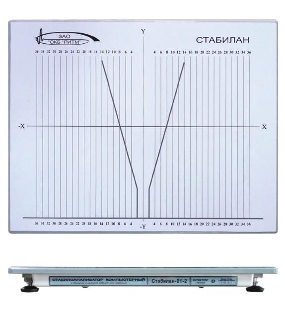 Стабилан-01-2 Тренажер